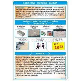 3080 Logistyka - historia i geneza