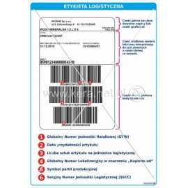 3104 Etykieta logistyczna