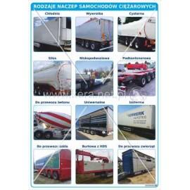 3120 Rodzaje naczep samochodów ciężarowych