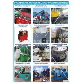 3140 Urządzenia do recyklingu przemysłowego