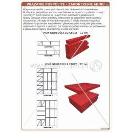 3153 Wiązania pospolite - zakończenie muru cz. 3