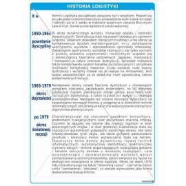 3135 Historia logistyki