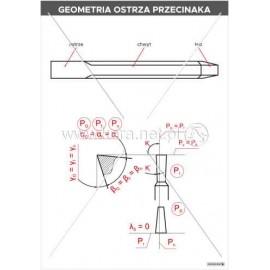 3334 Geometria noża przecinaka